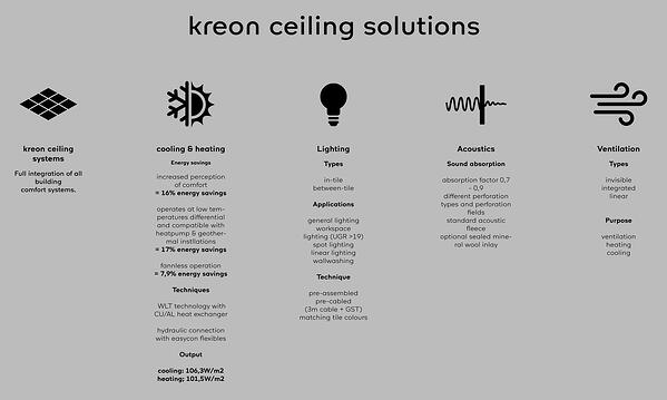 infographic-kreon-ceiling solutions